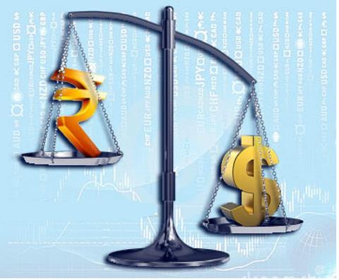 Usd Inr Exchange Rate Major Trends And
