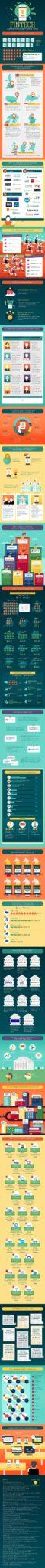 Fintech_infographic